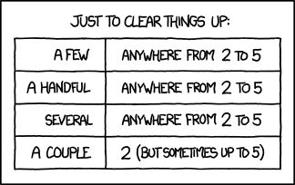 """If things are too quiet, try asking a couple of friends whether """"a couple"""" should always mean """"two"""". As with the question of how many spaces should go after a period, it can turn acrimonious surprisingly fast unless all three of them agree."""