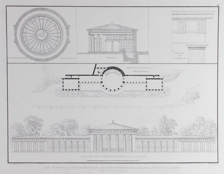 Schinkel: Spa building with mineral water fountain and promenading ball (redesigned of proposal by Johann Peter Cremer), Aachen, 1825-27. Engraving of plan, section, elevation, and details.