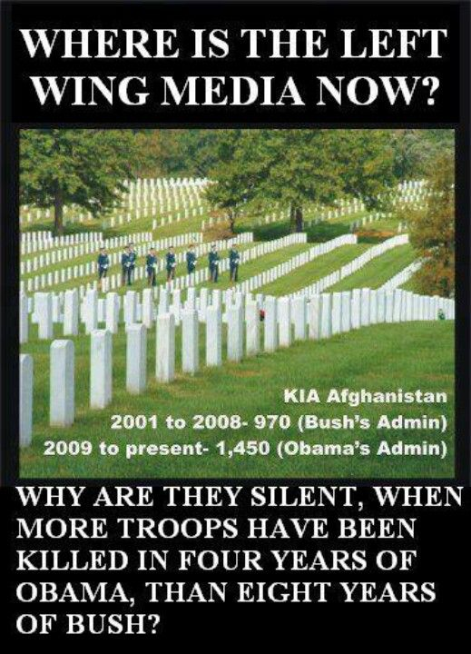 Sad times for America. Where is the media now? Where is the concern for the deaths under the Obama administration. Do you remember the outrage from the left over the amount of Americans killed while Bush was president? Do you?!      THERE SHOULD ALWAYS BE AN OUTRAGE, NO MATTER WHO'S THE PRESIDENT!!!  THESE ARE OUR CHILDREN, OUR HUSBANDS, WIVES, MOTHERS AND FATHERS! THESE ARE OUR AMERICANS....DYING FOR WHAT?!!!  A