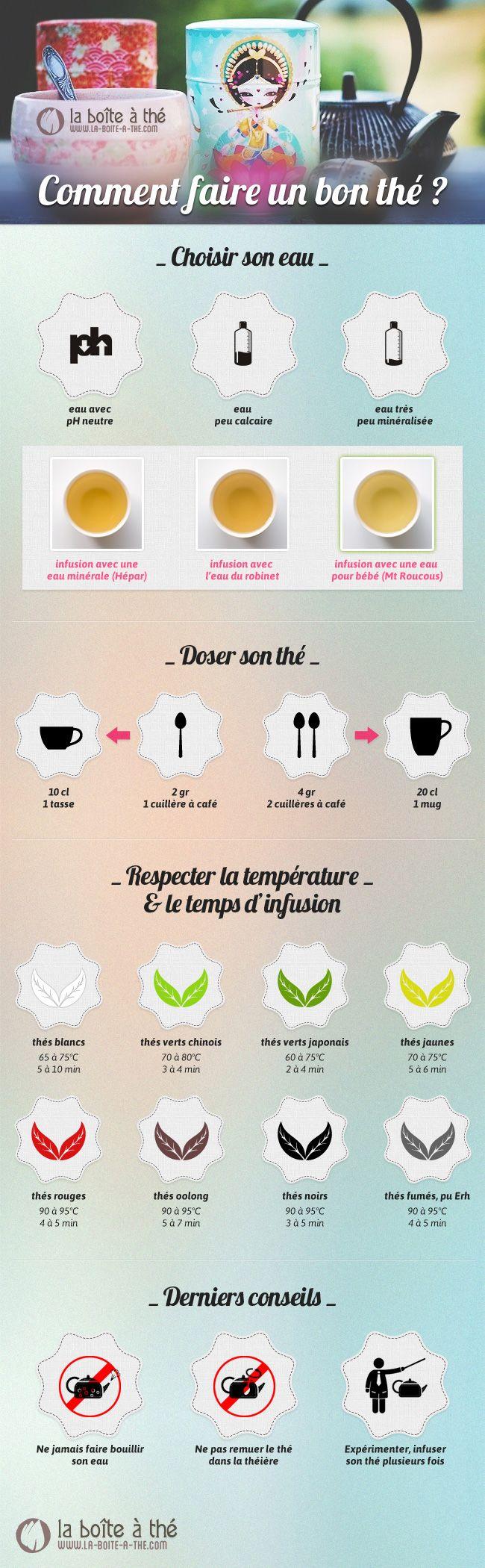 Comment faire un bon thé ?
