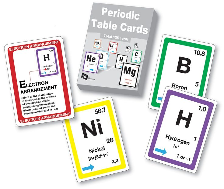 11 best typography periodic table card set images on pinterest related image kids learningtable cardsperiodic tablecampaigntypographyperiodic table chartletterpressesteaching kids urtaz