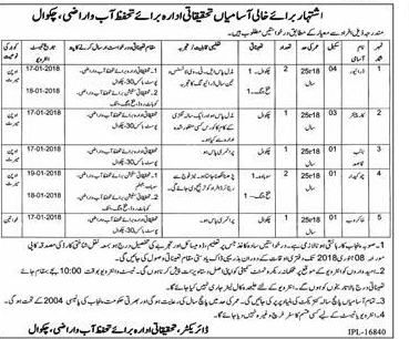 Agriculture Department Jobs 2017 In Chakwal For Driver And Naib Qasid http://www.jobsfanda.com/agriculture-department-jobs-2017-chakwal-driver-naib-qasid/