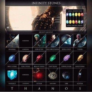 las 6 gemas del infinito peliculas