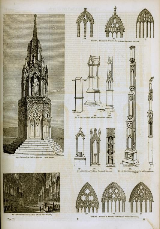 Image of Gothic Architecture and Arch Elements in England from Charles Knight's Pictorial Gallery of Arts, 1858