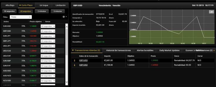 Señales de Opciones Binarias - Cursos de trading