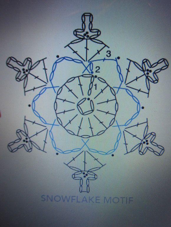 snowflake 364 schema
