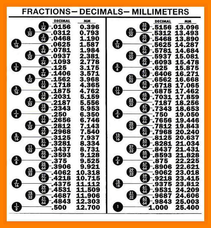 conversion-chart-fraction-to-decimal-fraction-to-decimal-conversion