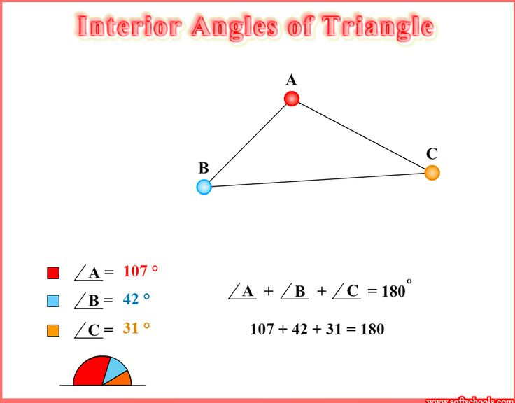 "Use this tool to move the corners to make different triangles! the angles are at the bottom left corner. Use these as a guideline to make a: equilateral triangle, obtuse triangle, acute triangle, isosceles triangle and scalene triangle. Screenshot them and make a poster to print out and show the class :) (you can use the ""definition of a triangle"" website to help)"