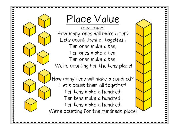 Place Value Unit Hola Klonec Co