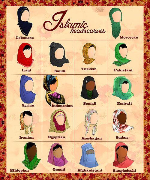 artist-refs:  Islamic Headscarves by ArsalanKhanArtist  So pretty….I like the Saudi, Emirati, Syrian, Bangledeshi….I like them a...