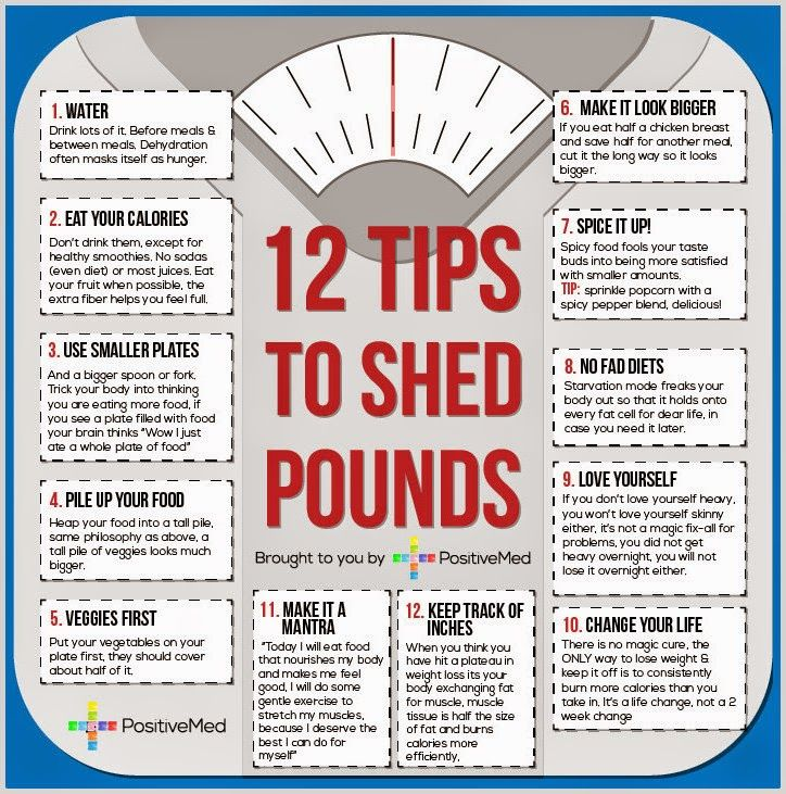 12 Tips To Shed Extra Pounds - Health Tips In Pics