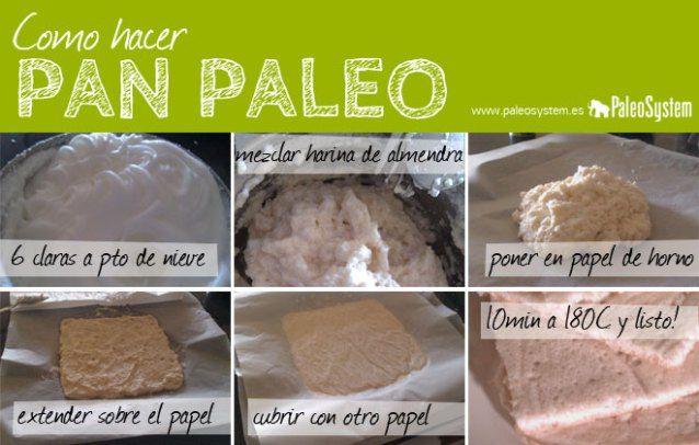 Cómo hacer pan paleo