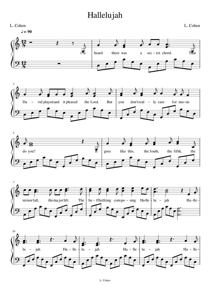 Pentatonix — Hallelujah Piano Sheets