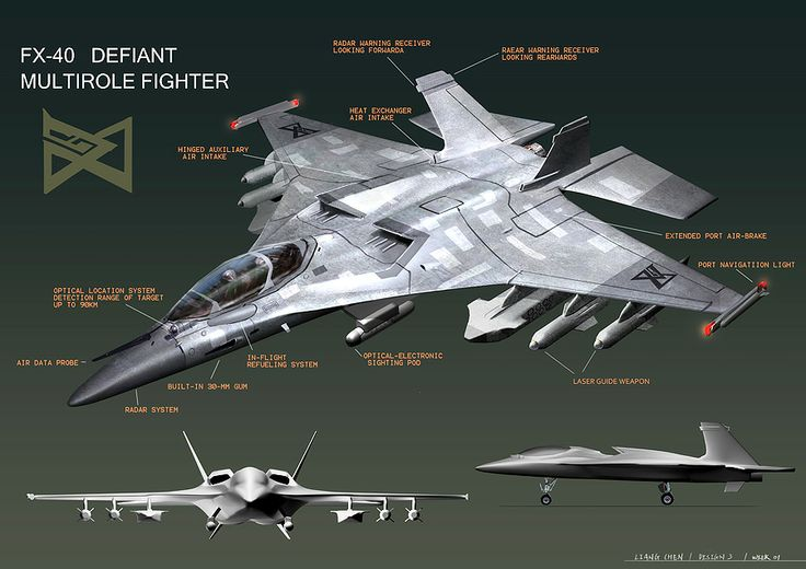 Future Military Aircraft Designs Related Keywords - Future ...