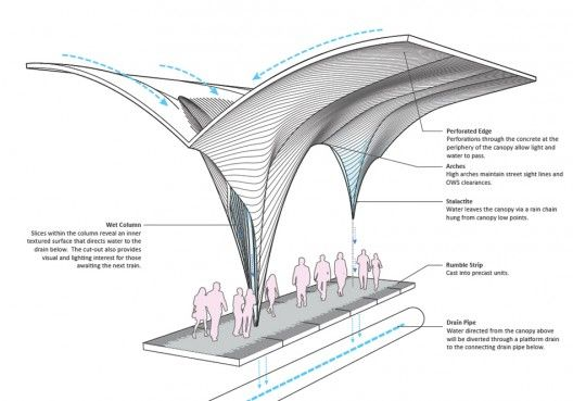 Downtown Houston Central Station Design Competition Shortlist | ArchDaily