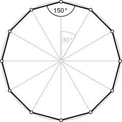 Regular polygon 12 annotated.svg