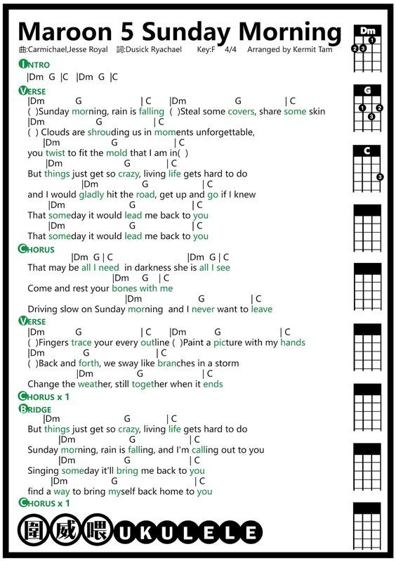 Map To Your Heart - Copperlily - Guitar Chords
