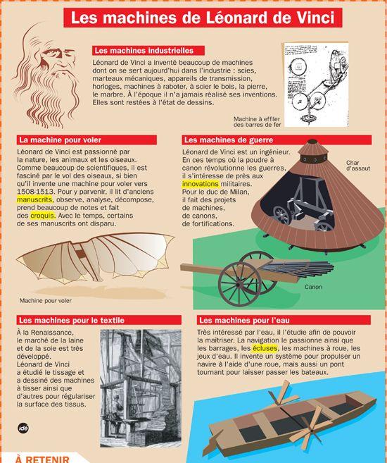 Fiche exposés : Les machines de Léonard de Vinci