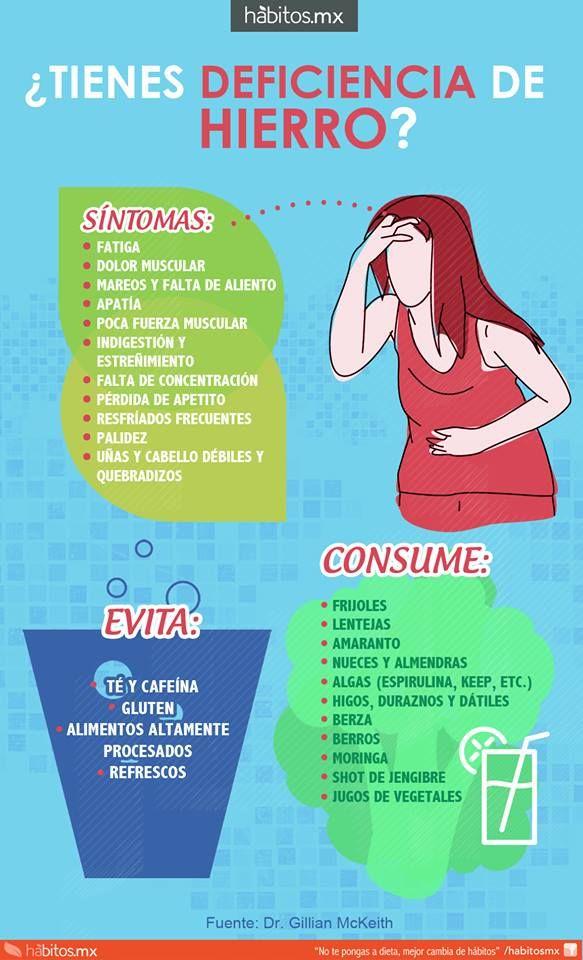 Hábitos Health Coaching | ¿TIENES DEFICIENCIA DE HIERRO?
