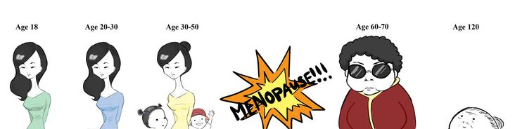 Looking forward to menopause… not.