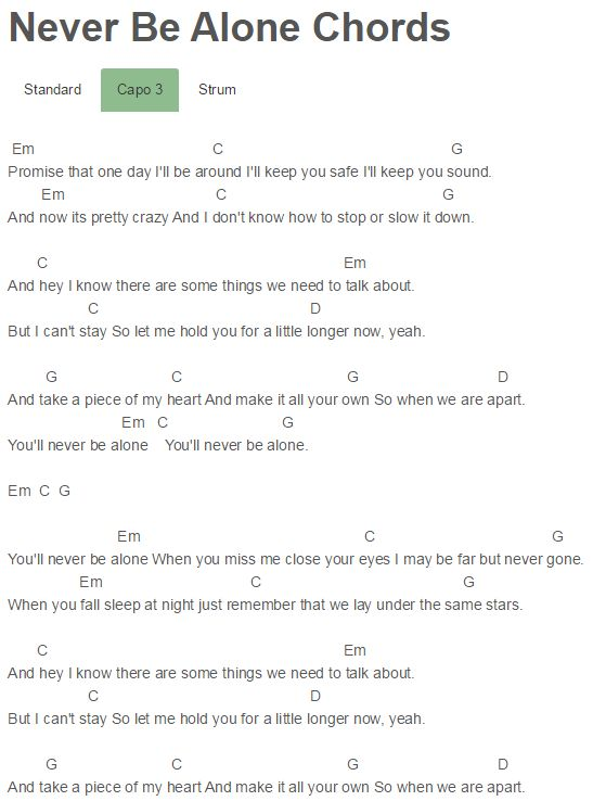 Guitar 12 51 guitar chords : 1000+ ideas about Guitar Chords Songs on Pinterest | Easy guitar ...