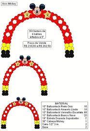 Resultado de imagen para como hacer arcos de globos