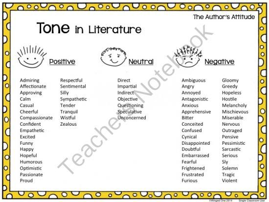 7 Best School Setting Images On Pinterest Tone In Literature