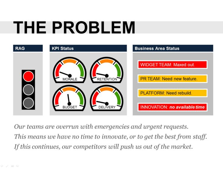 Problem Statement Template  Gestin Visual    Toolbox