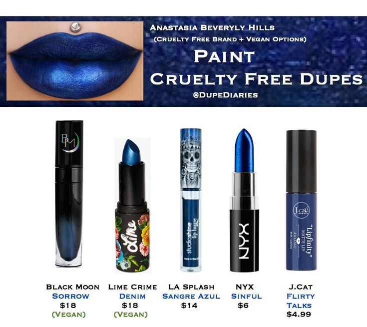 Anastasia Beverly Hills Paint Dupes  Abh Paint Dupes All cruelty free (and vegan options)   Black Moon: Sorrow Lime Crime : Denim La Splash: sangre azul Nyx : sinful jcat beauty: flirty talks  - DupeDiaries