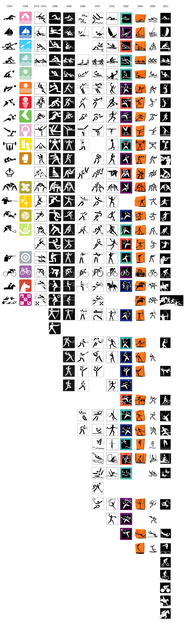 Olympic rings logo rio 2016 olympics logo designed by fred gelli - All Olympic Pictograms Png 1 160 3 889 Pixels Logo Typeimagespictocommunications Designlogosdrawings