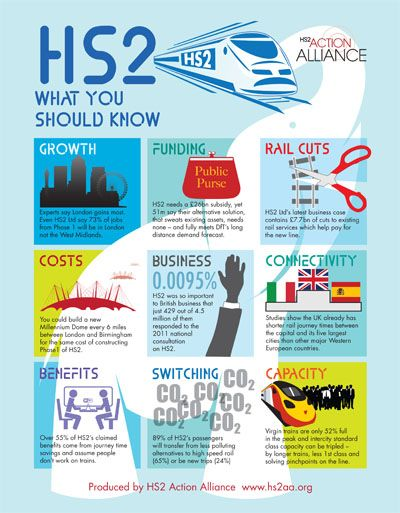 HS2 should head the list of spending cuts (26 June 2013) On Government's own analysis HS2 does not make economic sense and is bad value for money – even aside from its over-optimistic forecasts that the NAO exposed were based on an outdated model, its plainly absurd assumption that people don't work on trains, and its blindness to rail competition.