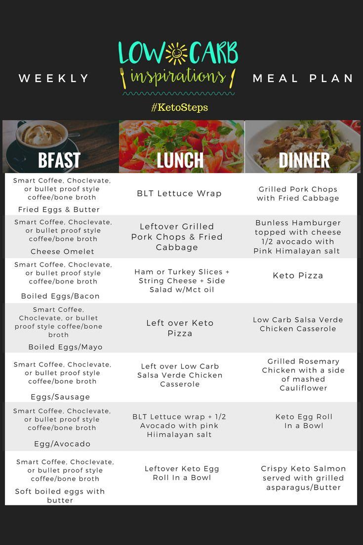 Keto Meal Plan July 13