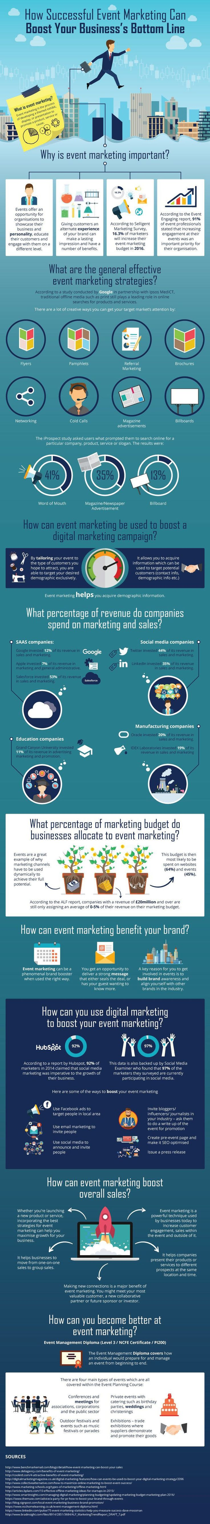 2407 best Email Marketing images by Xyberpro on Pinterest ...