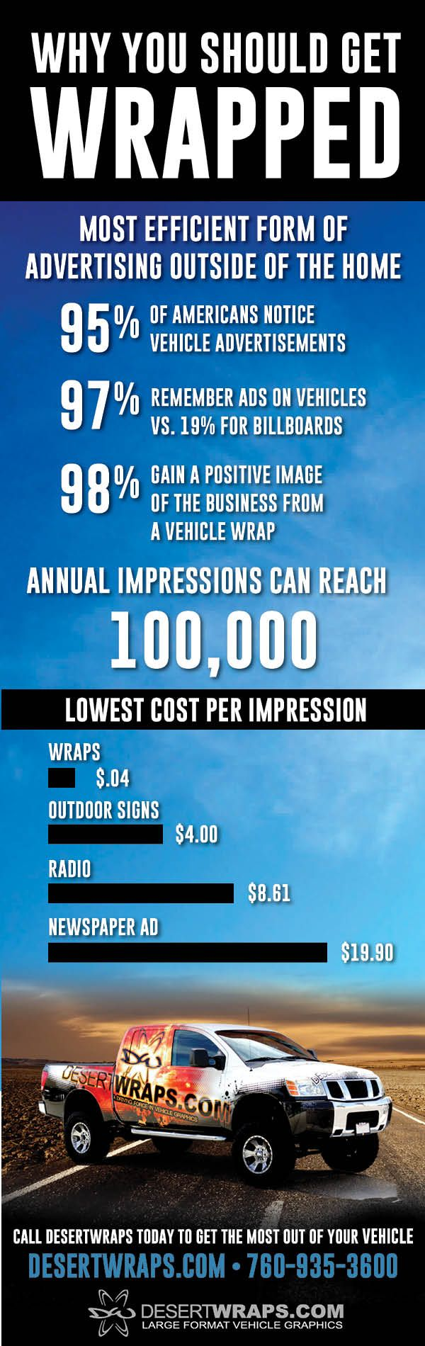 Top reasons why you should get a vehicle wrap!  #vehicle #wrap #vinyl #business #ad #mobilebillboard