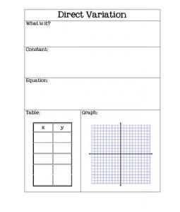 direct variation algebra pinterest for kids kid and the o 39 jays. Black Bedroom Furniture Sets. Home Design Ideas