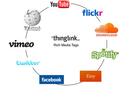 thinglink.png (500×344)