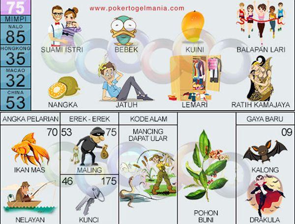 Buku-Mimpi-2d-75-Poker-Togel-Mania