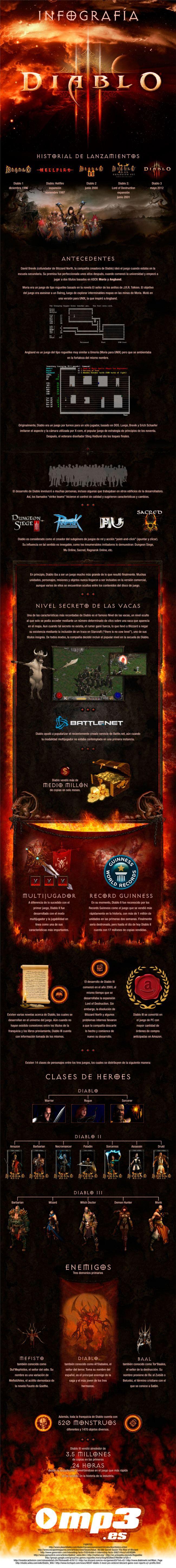 Juego Diablo III #infografia #infographic