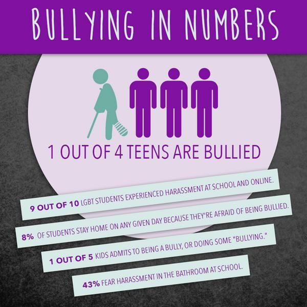 how to stop bullying in schools once and for all