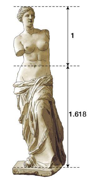 Vénus de Milo / ミロのヴィーナス