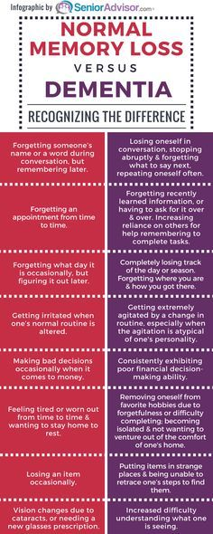 What's normal memory loss due to aging and what could be symptoms of dementia? Check out our infographic for 8 differences between the two.