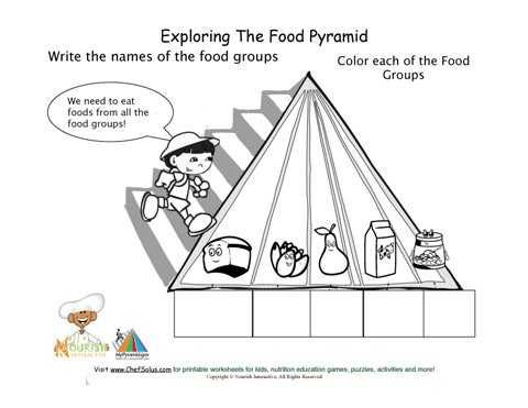 Lesson: News 7: Basics of Newswriting: The Inverted Pyramid