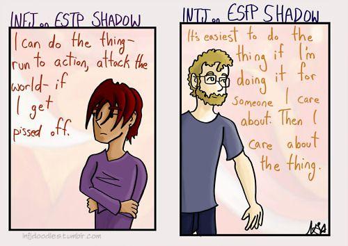 estp and esfp relationship compatibility