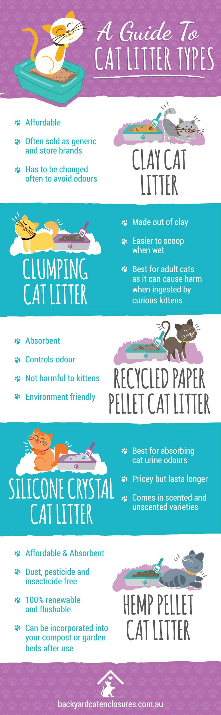 When you are deciding what kitty litter to use in your cat litter box it is a good idea to try a few different litters to figure out your moggy master or mistress's Poop Preference. Click this infographic to find out more. #cathealth #catlittertypes #catlitter