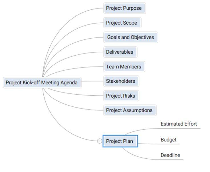 Kick-Off Meeting Agenda