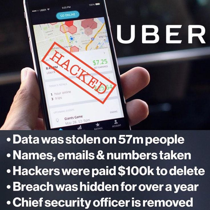 Hackers have stolen personal data for 57 Million Uber customers and drivers. The Stolen information included names home addresses mobile phone numbers and emails. The breach also exposed the drivers licenses and other information for roughly 7 million drivers for the company including 600000 in the U.S.  The lack of Privacy and risk of identity theft is increasing every day. Dont become a statistic. Contact us and we will show you how to protect your identity and financial history so It…
