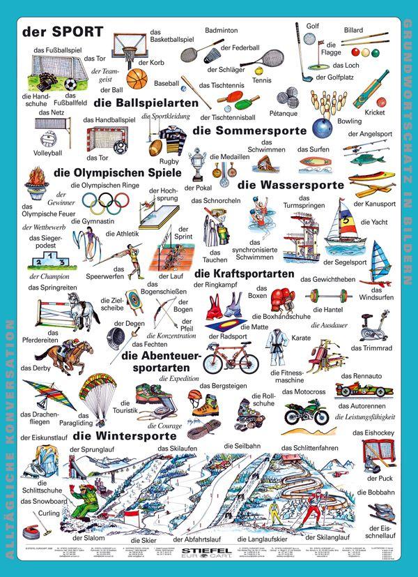 Wortschatz - der Sport. Vocabulario- el deporte #DeutschLernen