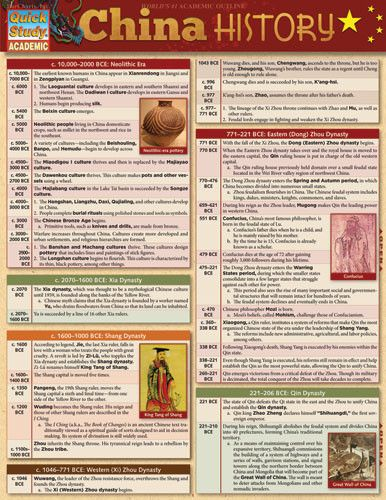 China: History Laminated Reference Guide