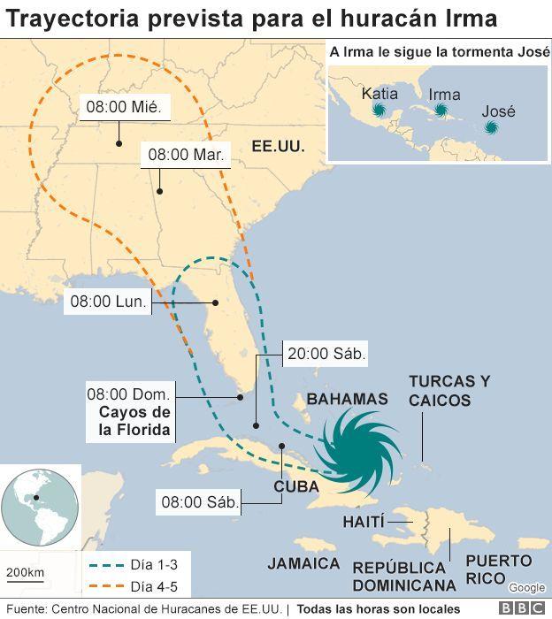 Mapa del recorrido de Irma