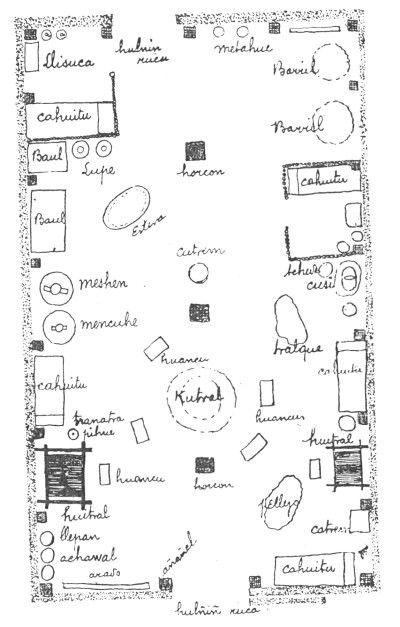 Galería - Arquitectura Vernácula: la Ruca Araucana en el Sur de Chile - 10